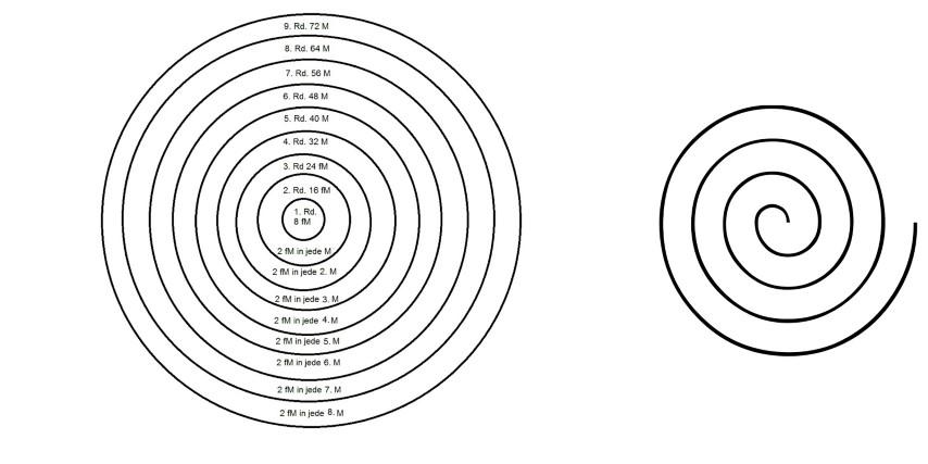 Schema-Diagramm-Topflappen-haekeln-Strickliesel-Strickmuehle-Strickmaus (Small)